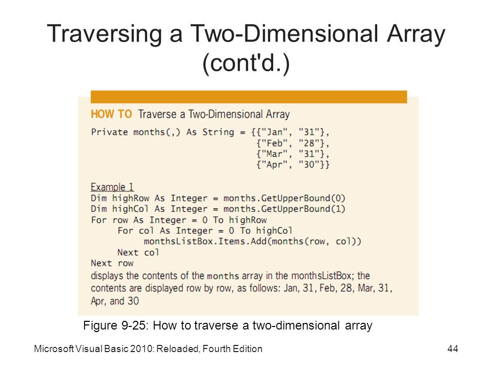 Traversing a Two-Dimensional Array (cont d.)