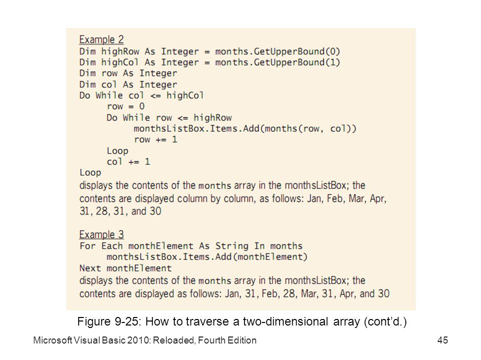 Figure 9-25: How to traverse a two-dimensional array (cont'd.)