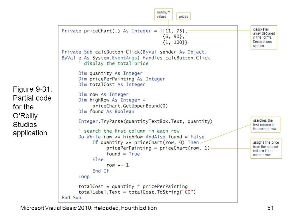 Figure 9-31: Partial code for the O'Reilly Studios application