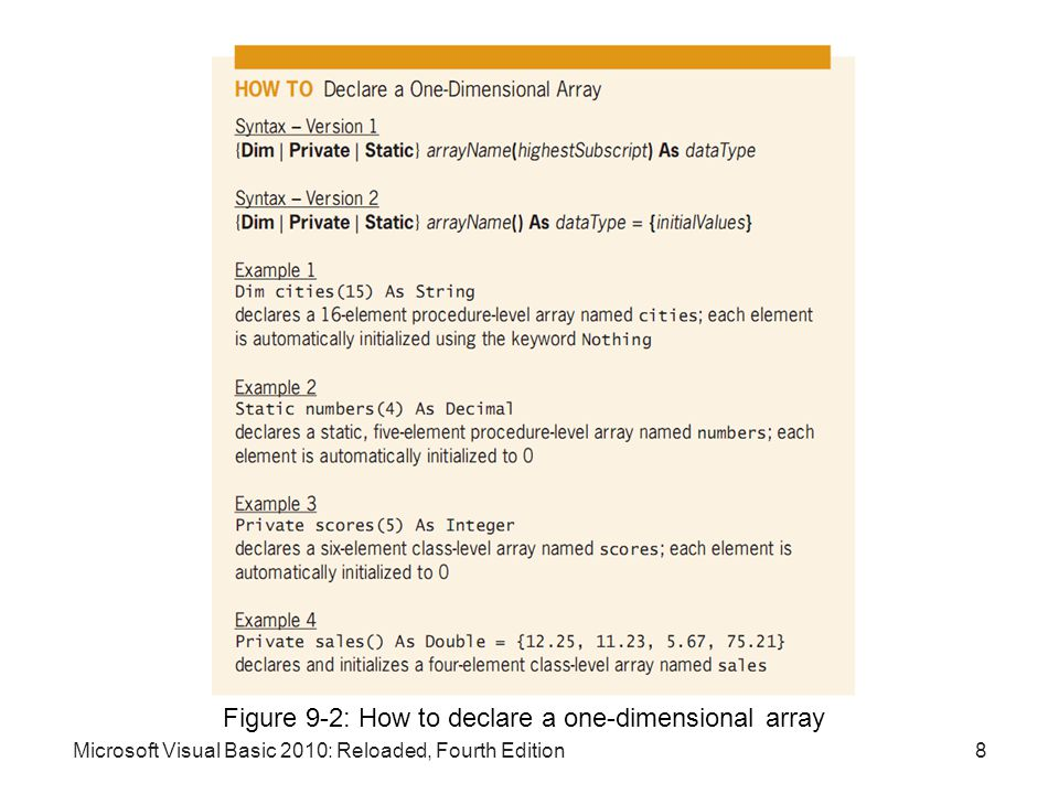 Figure 9-2: How to declare a one-dimensional array