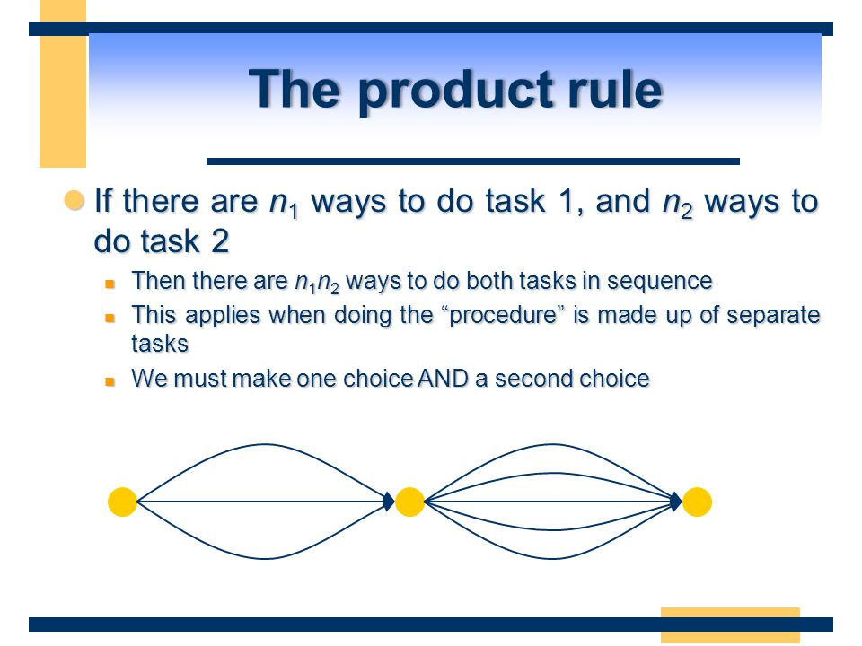 The product rule If there are n1 ways to do task 1, and n2 ways to do task 2. Then there are n1n2 ways to do both tasks in sequence.