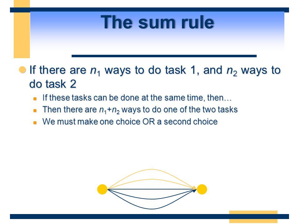 The sum rule If there are n1 ways to do task 1, and n2 ways to do task 2. If these tasks can be done at the same time, then…