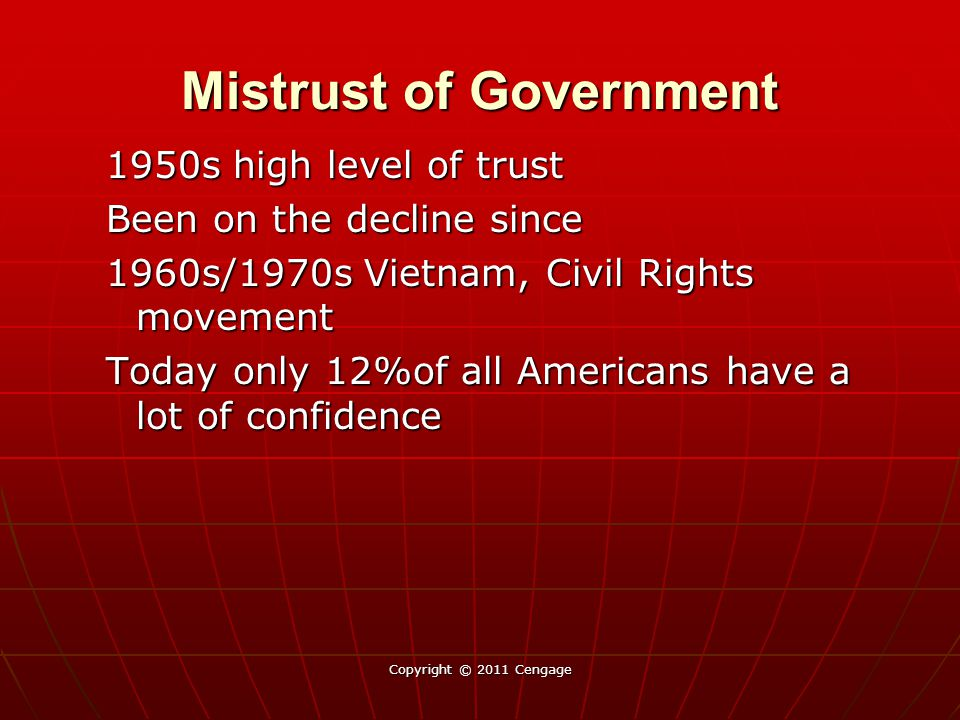 Mistrust of Government
