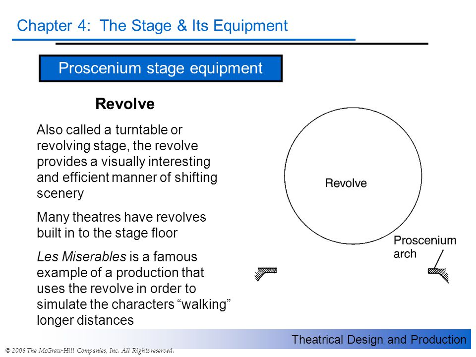 Proscenium stage equipment