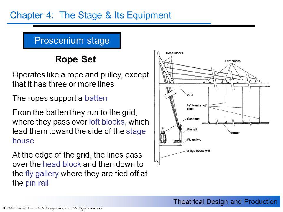 Proscenium stage Rope Set