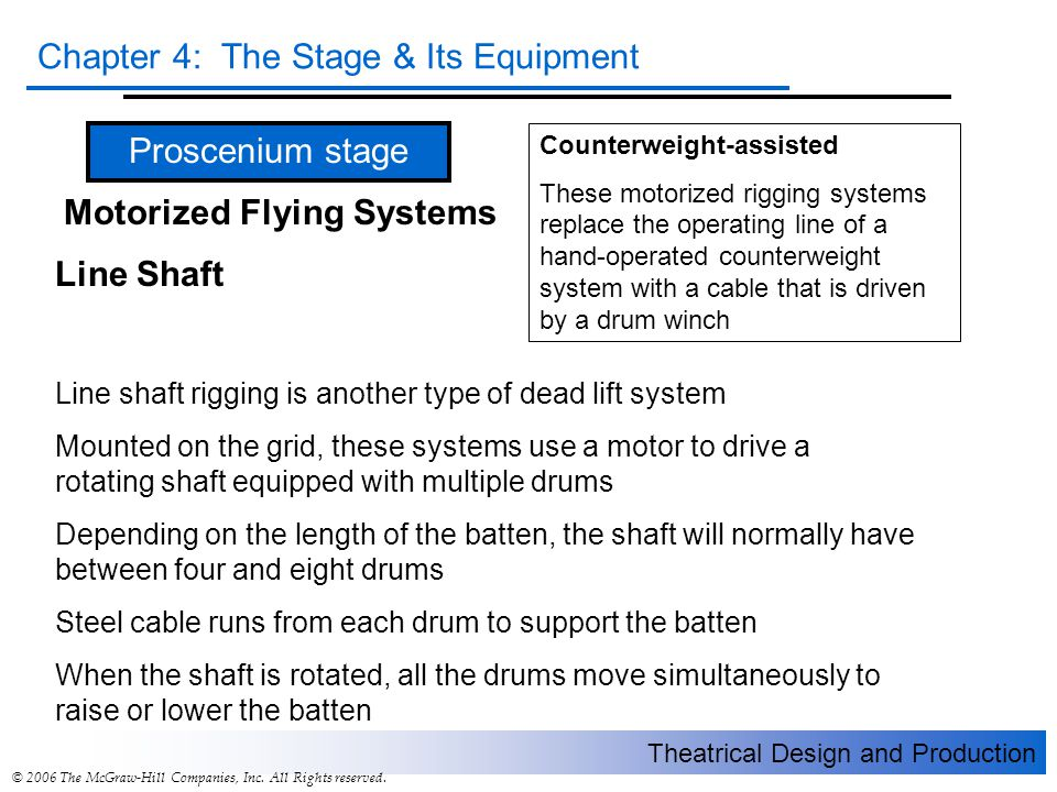 Motorized Flying Systems
