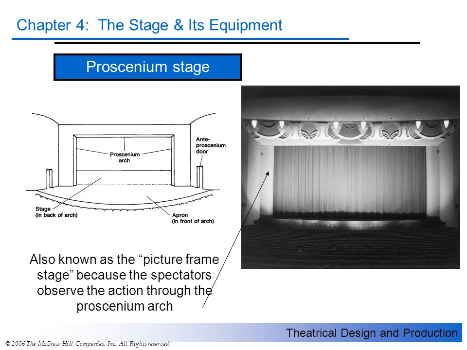 Proscenium stage Also known as the picture frame stage because the spectators observe the action through the proscenium arch.