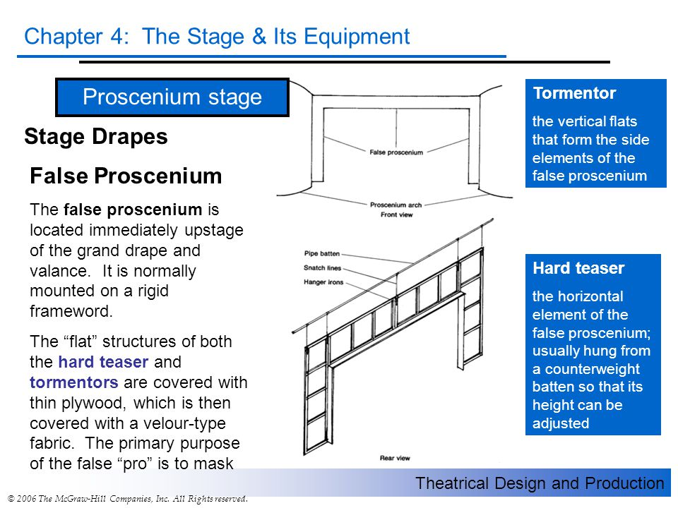 Proscenium stage Stage Drapes False Proscenium Tormentor