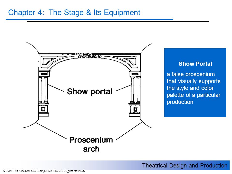 Show Portal a false proscenium that visually supports the style and color palette of a particular production.