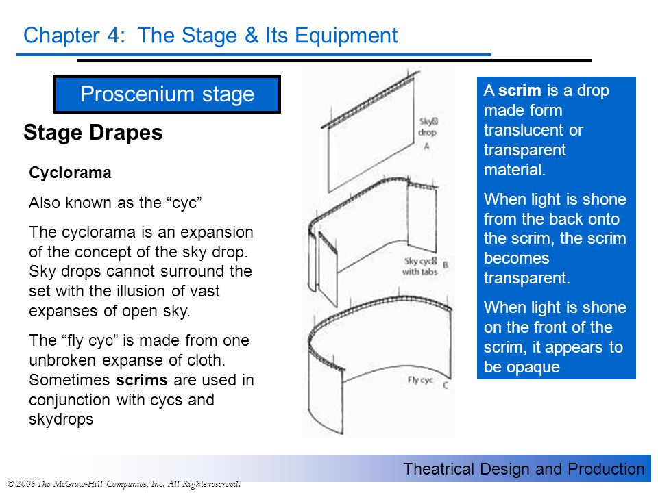 Proscenium stage Stage Drapes