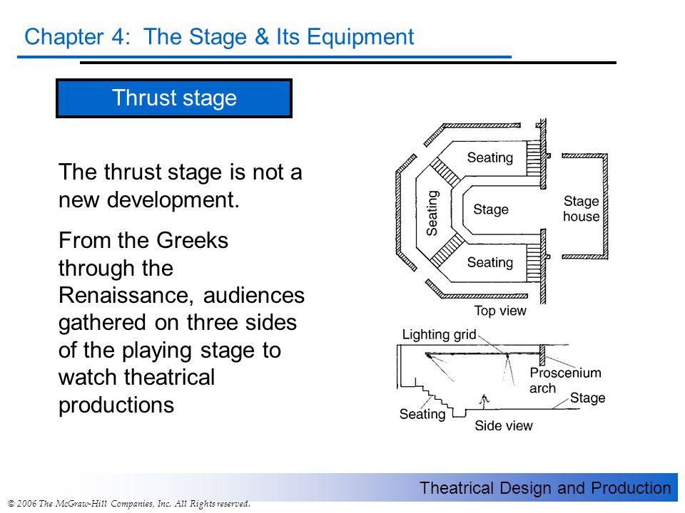 Thrust stage The thrust stage is not a new development.
