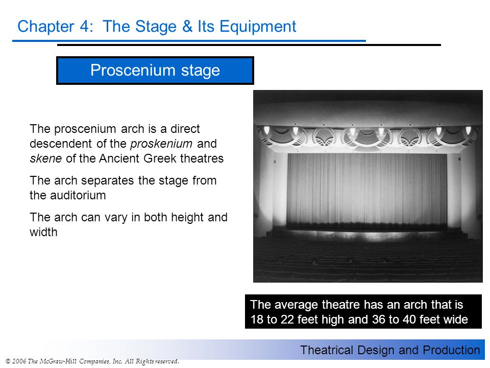 Proscenium stage The proscenium arch is a direct descendent of the proskenium and skene of the Ancient Greek theatres.