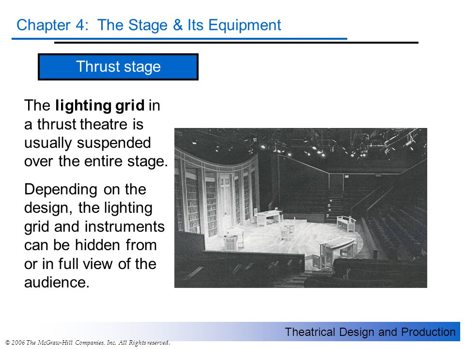 Thrust stage The lighting grid in a thrust theatre is usually suspended over the entire stage.