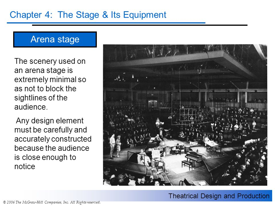 Arena stage The scenery used on an arena stage is extremely minimal so as not to block the sightlines of the audience.