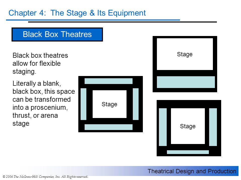 Black Box Theatres Black box theatres allow for flexible staging.