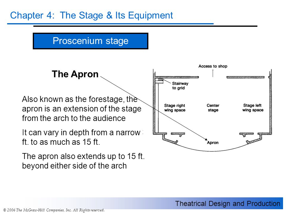Proscenium stage The Apron