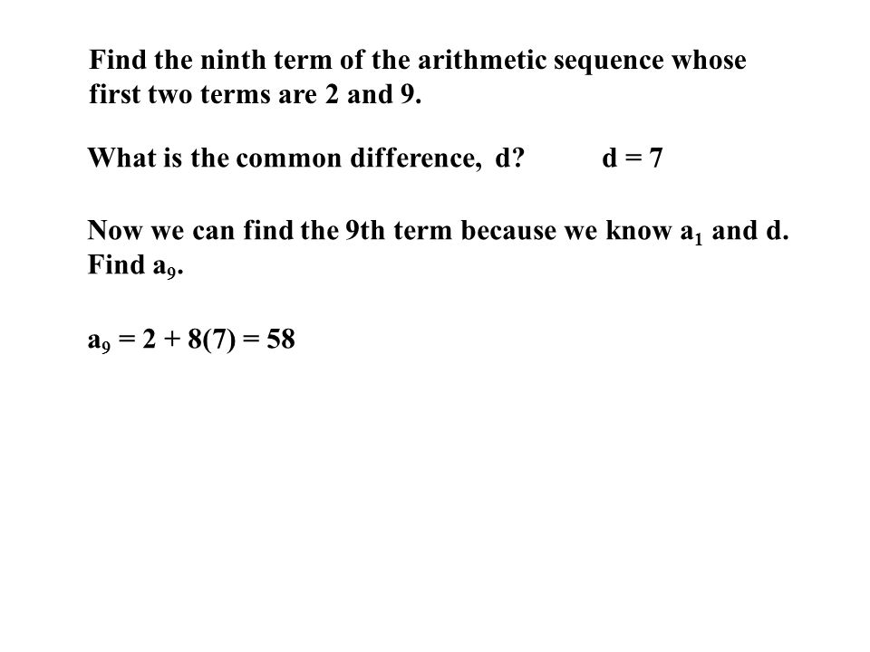 Find the ninth term of the arithmetic sequence whose
