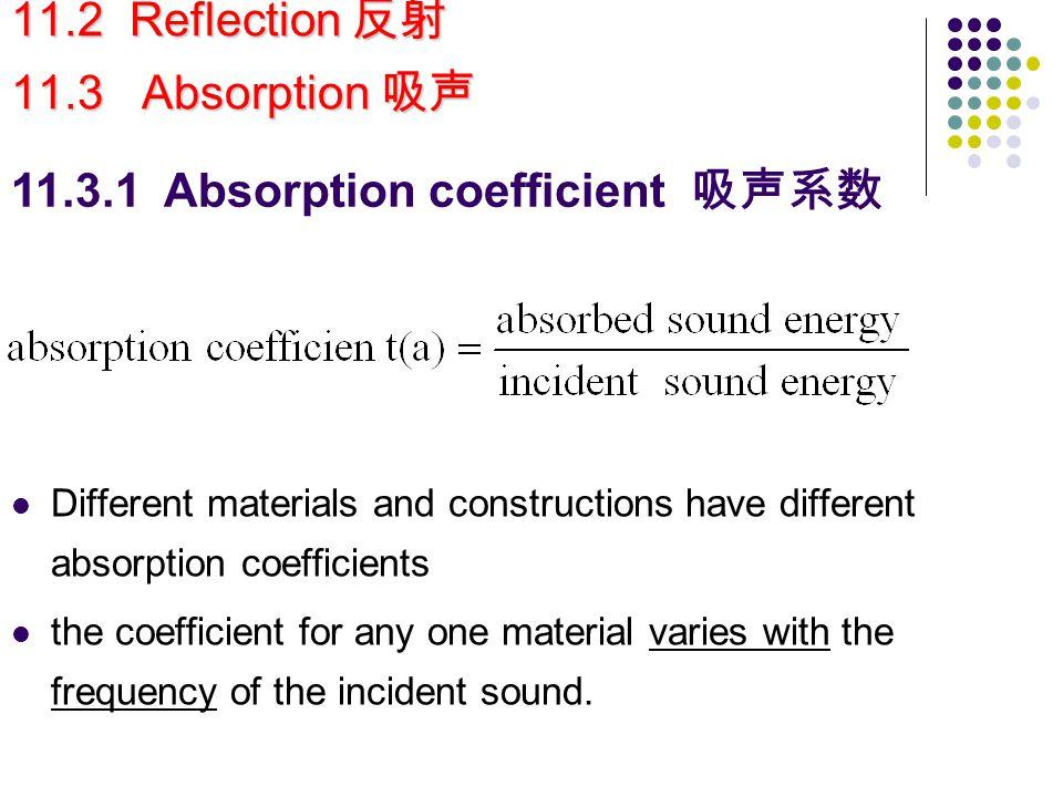 11.2 Reflection 反射 11.3 Absorption 吸声