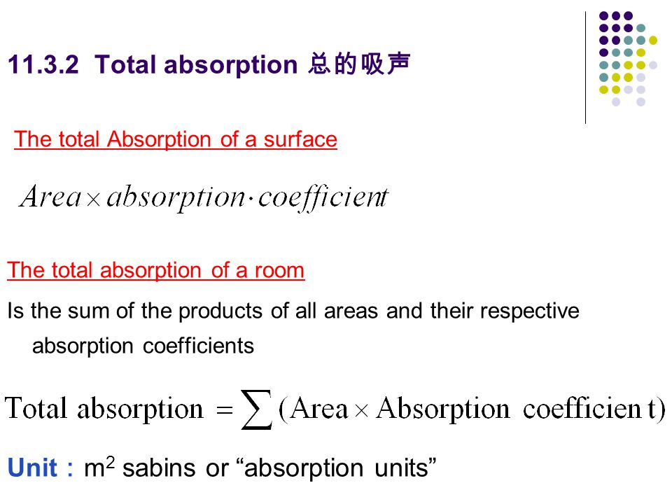 Unit:m2 sabins or absorption units