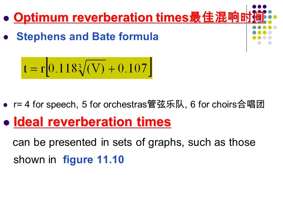 Ideal reverberation times