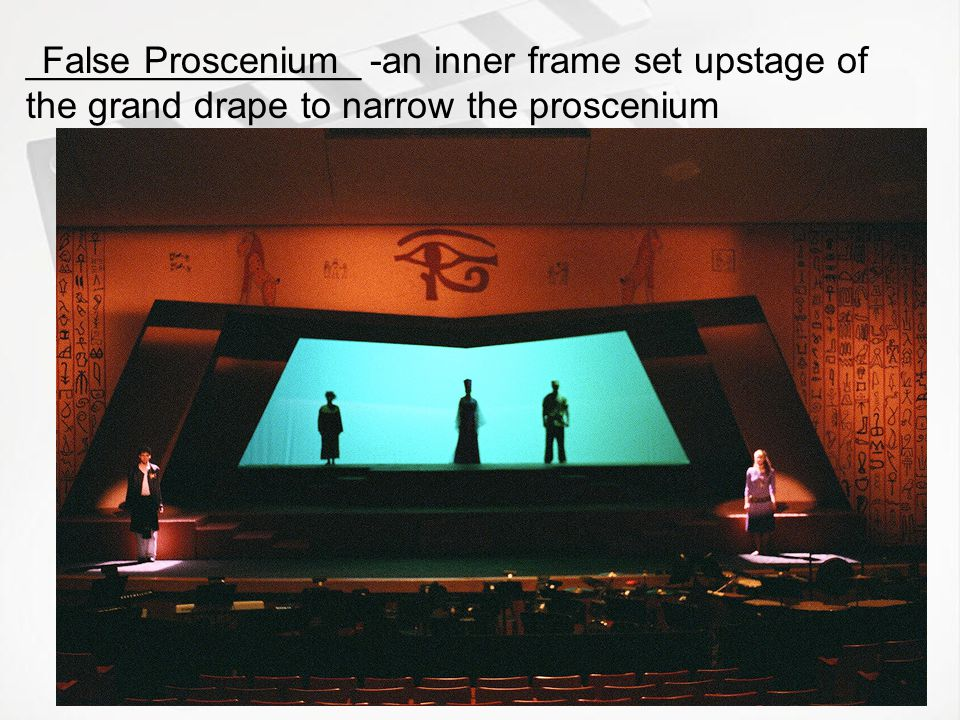 ________________ -an inner frame set upstage of the grand drape to narrow the proscenium