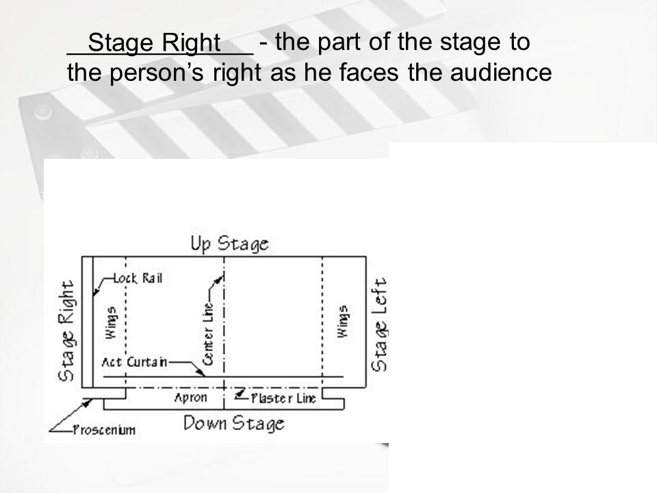 _____________ - the part of the stage to the person's right as he faces the audience