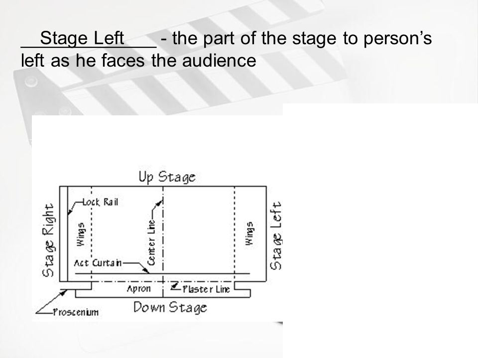 _____________ - the part of the stage to person's left as he faces the audience