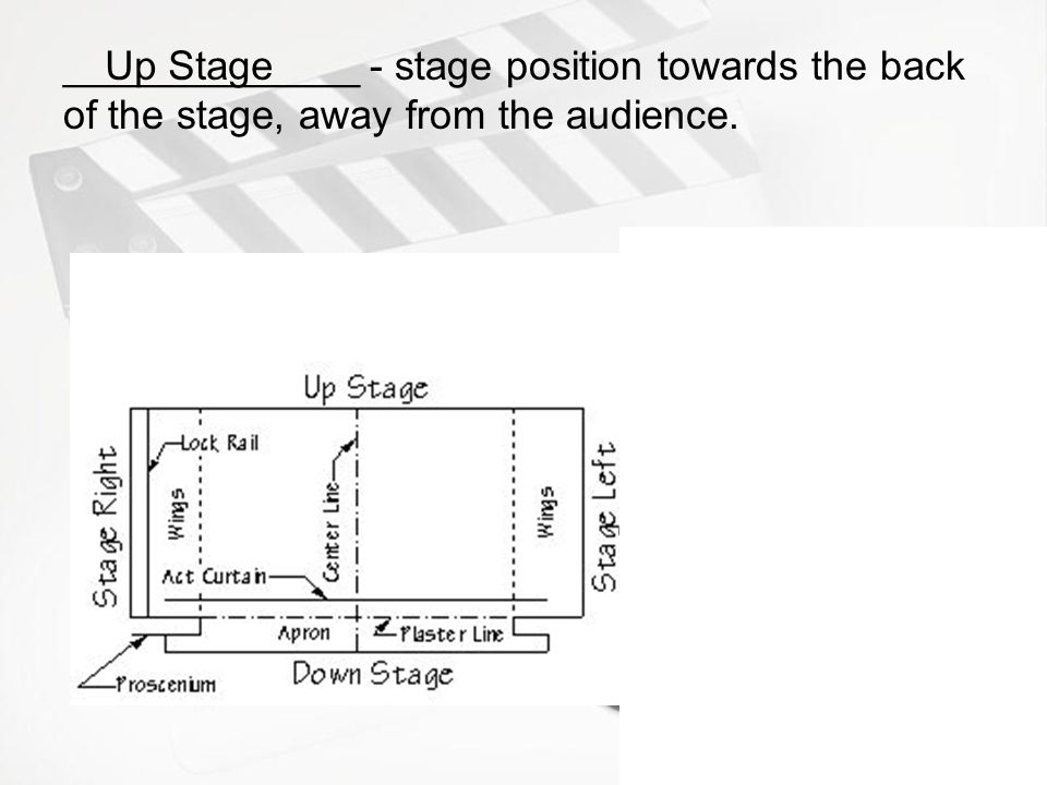 _____________ - stage position towards the back of the stage, away from the audience.