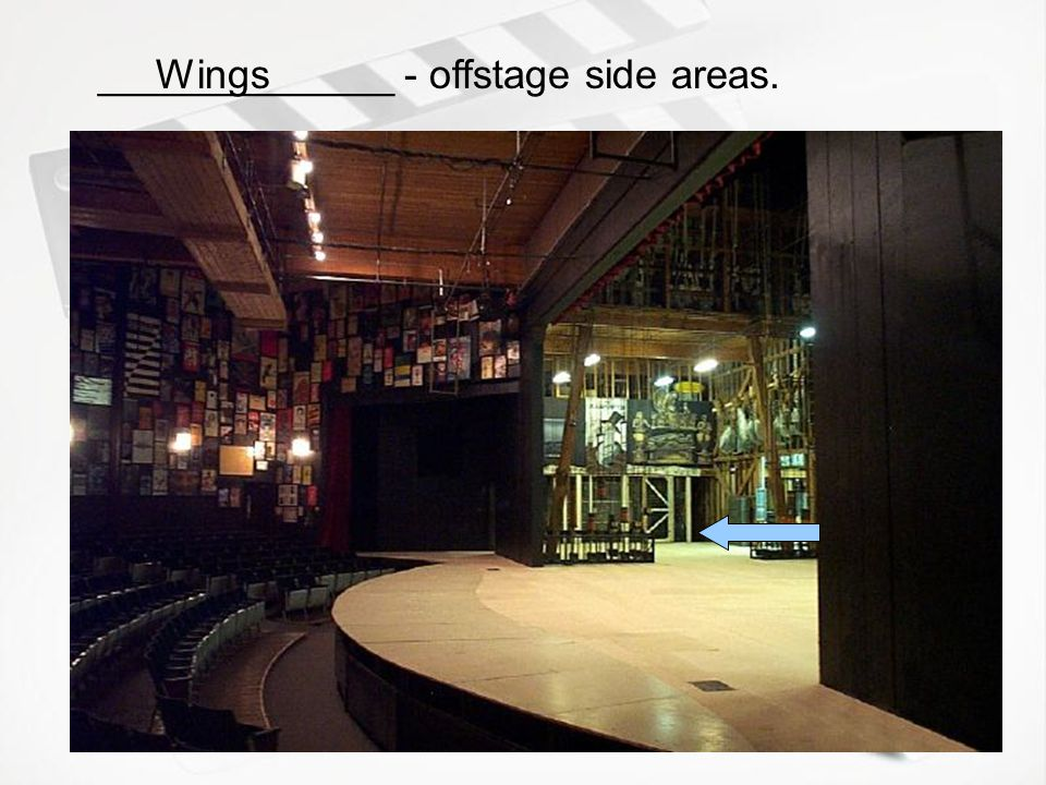_____________ - offstage side areas.