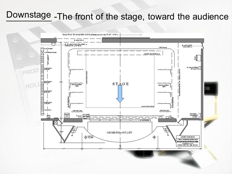 Downstage _________ -The front of the stage, toward the audience