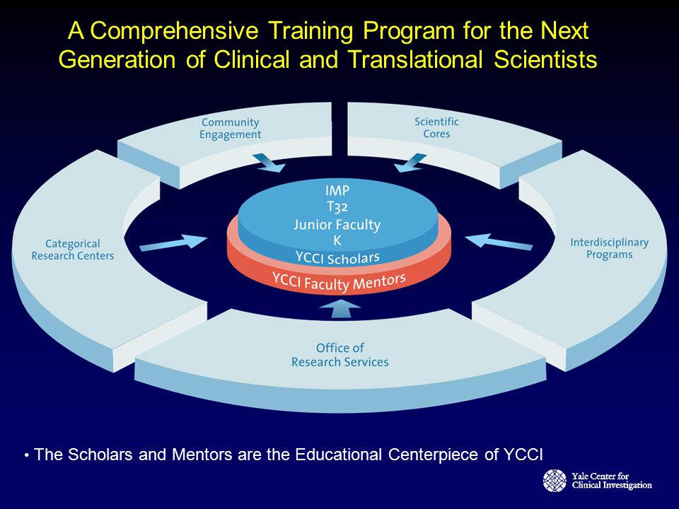 A Comprehensive Training Program for the Next Generation of Clinical and Translational Scientists