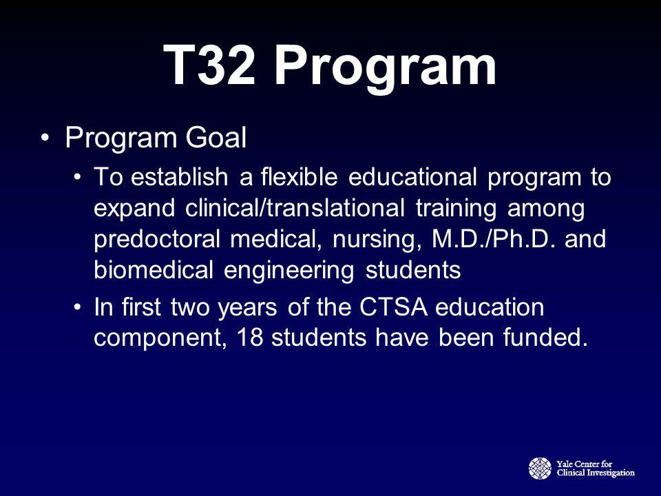 T32 Program Program Goal.