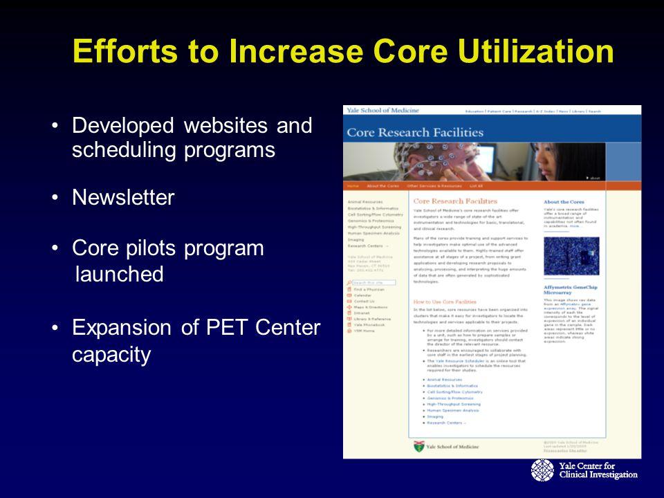 Efforts to Increase Core Utilization