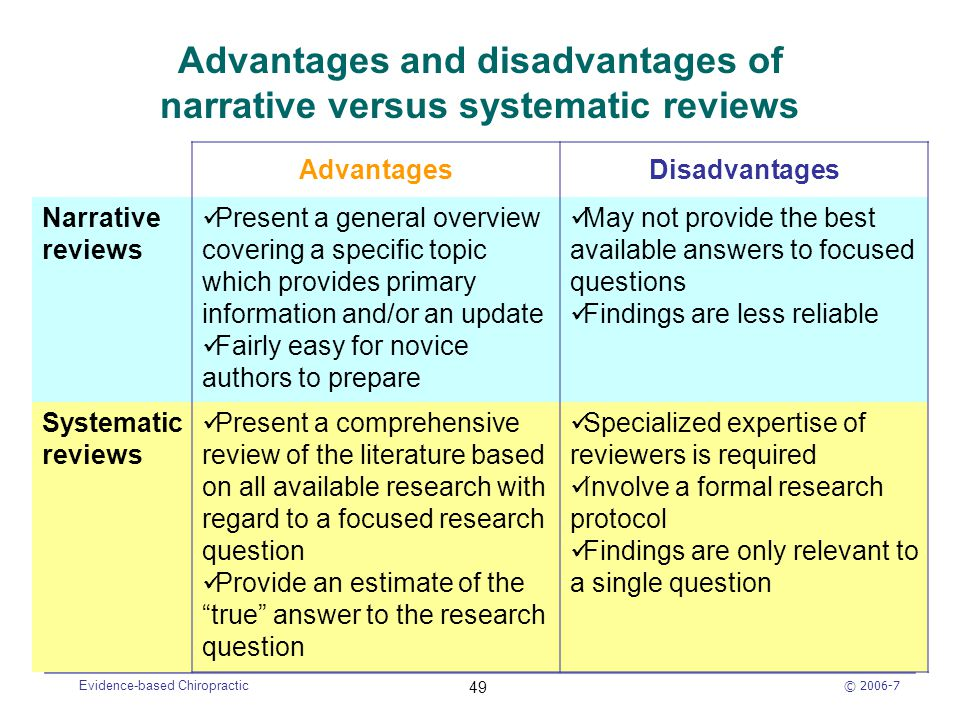 advantages and disadvantages of primary research methods Observational study,observations,observing,definition of observation,advantages and disadvantages of obsevation to other data collection methods the primary purposes of basic research (a.