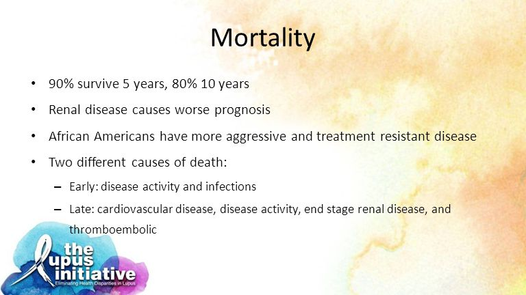 Mortality 90% survive 5 years, 80% 10 years