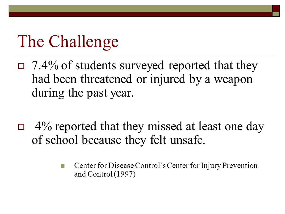 The Challenge 7.4% of students surveyed reported that they had been threatened or injured by a weapon during the past year.