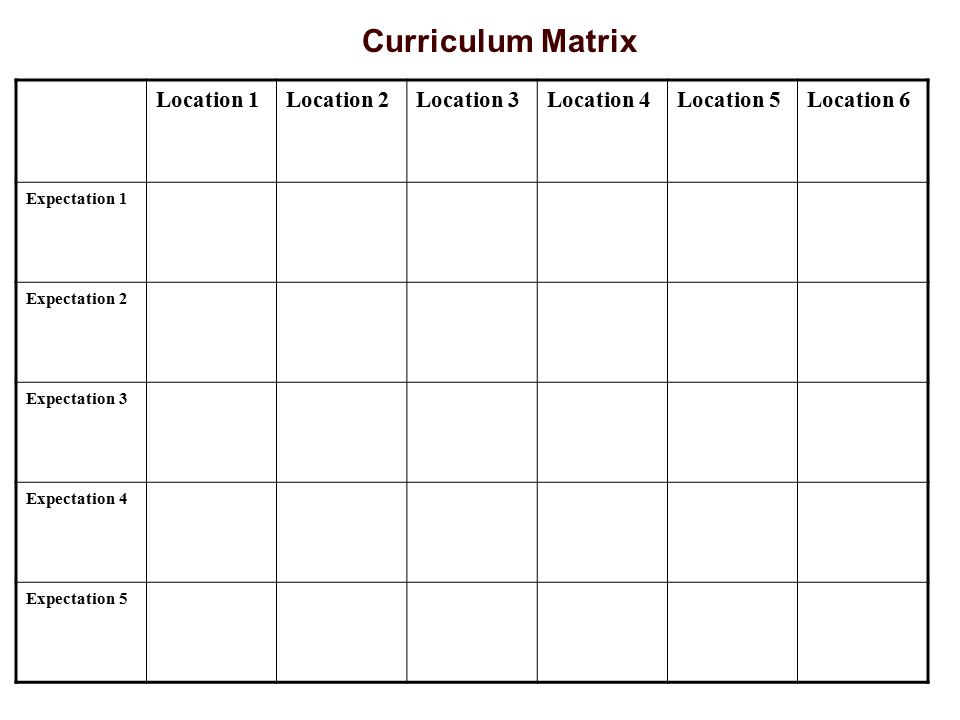Curriculum Matrix Location 1 Location 2 Location 3 Location 4
