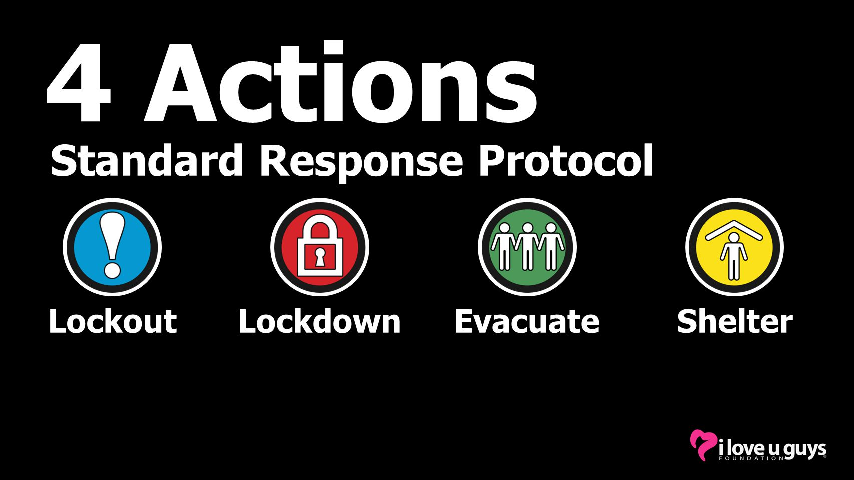 4 Actions Standard Response Protocol Lockout Lockdown Evacuate Shelter