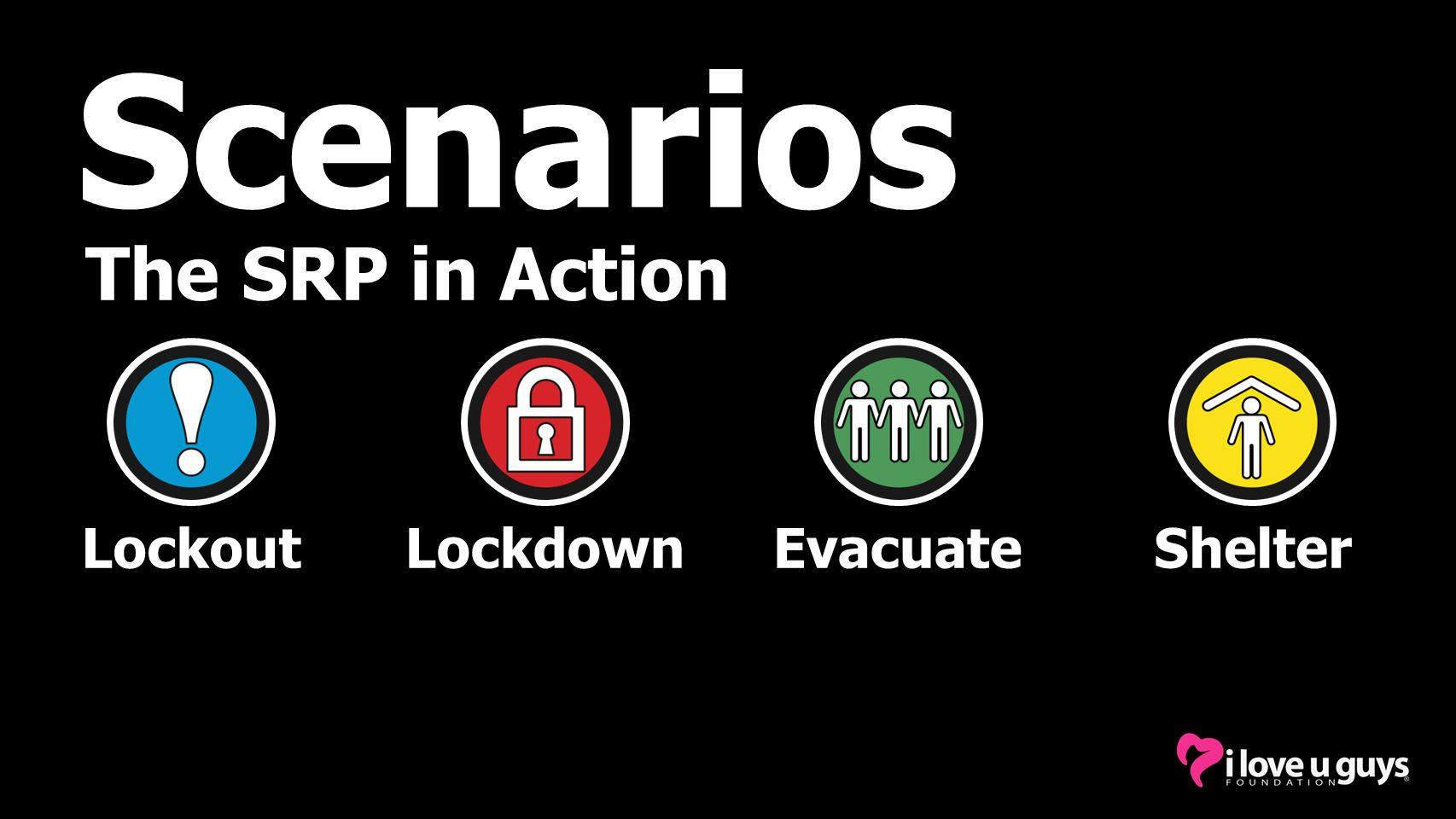 Scenarios The SRP in Action Lockout Lockdown Evacuate Shelter