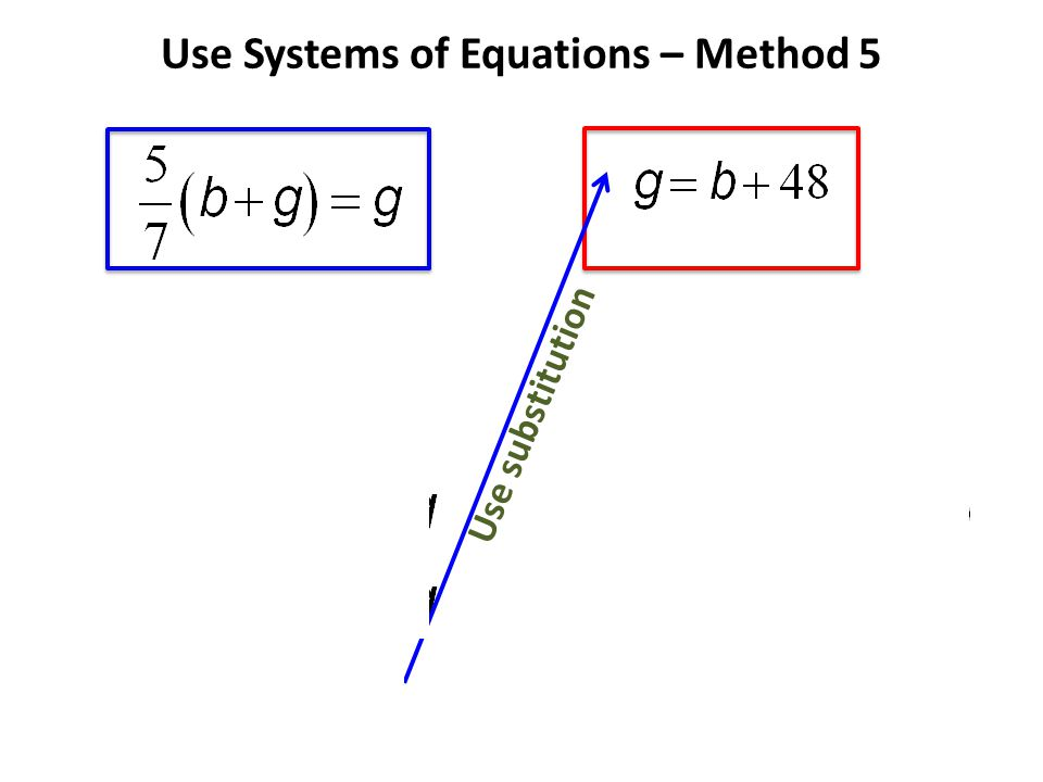 Use Systems of Equations – Method 5