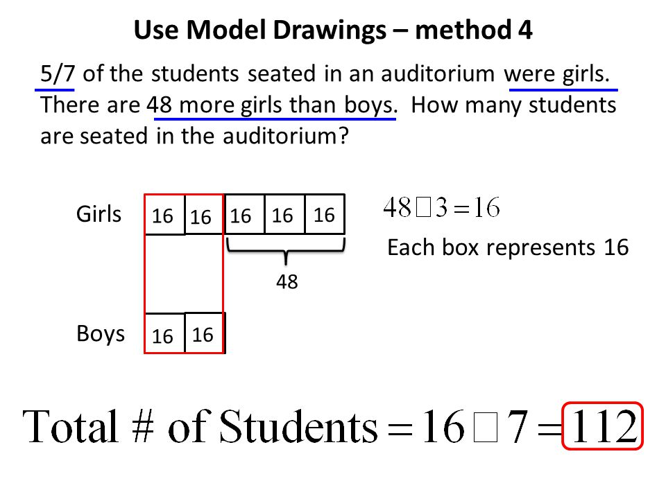 Use Model Drawings – method 4