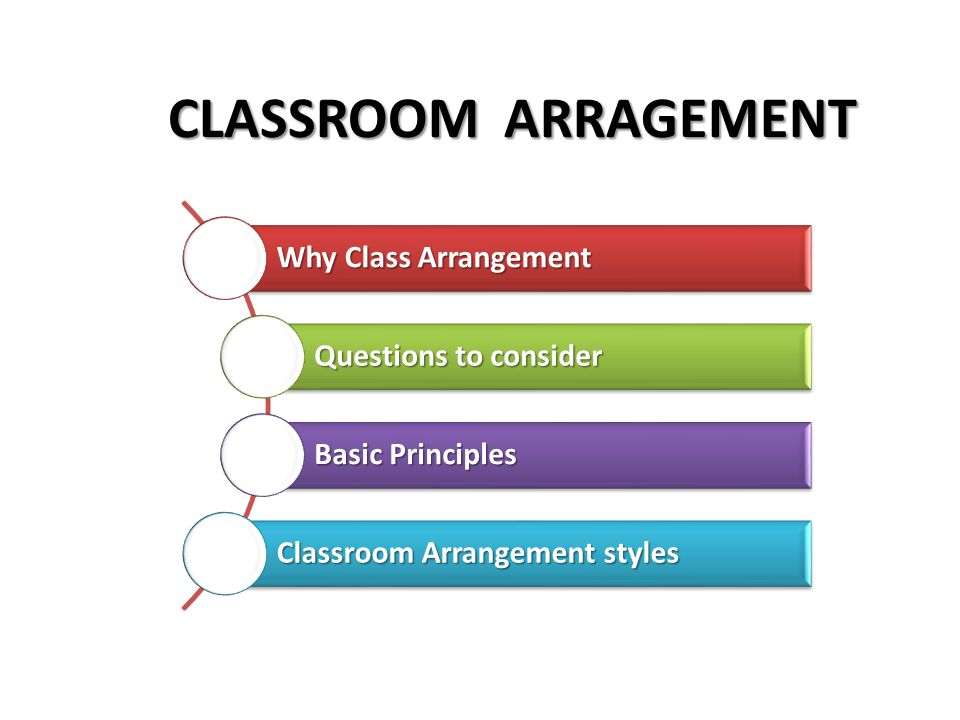CLASSROOM ARRAGEMENT Why Class Arrangement Questions to consider