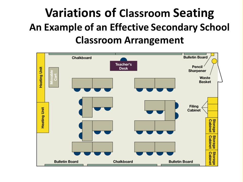 Variations of Classroom Seating An Example of an Effective Secondary School Classroom Arrangement