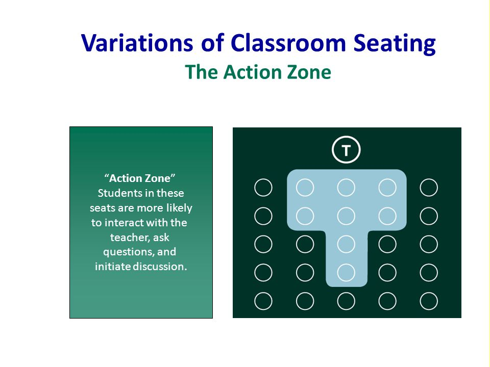 Variations of Classroom Seating The Action Zone