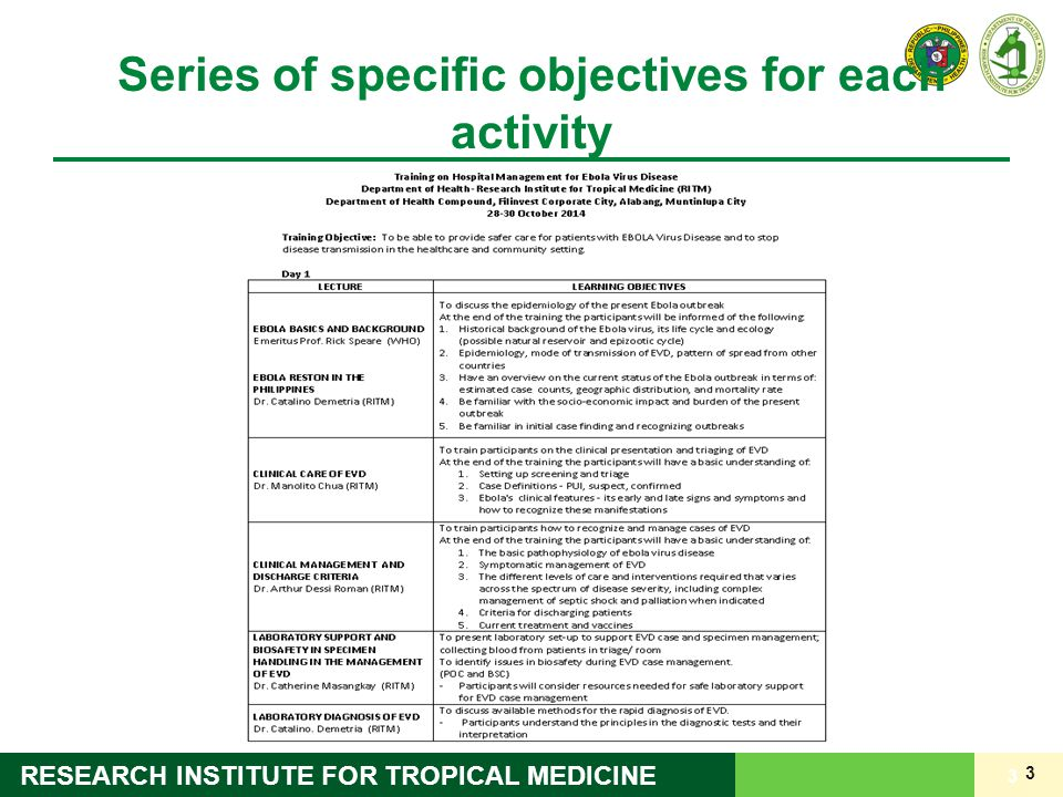 Series of specific objectives for each activity