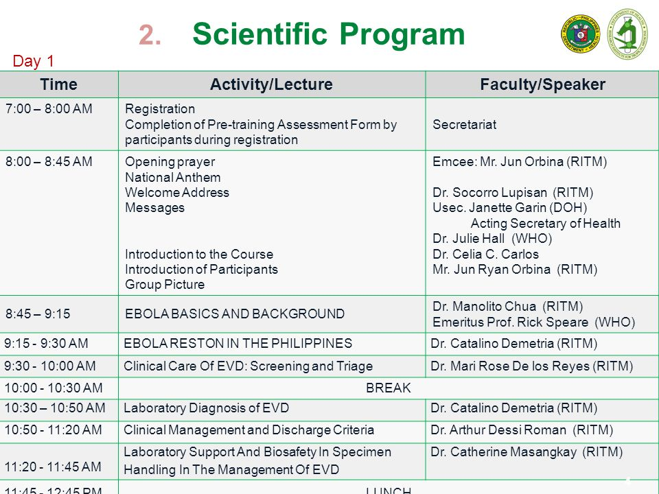 Scientific Program Day 1 Time Activity/Lecture Faculty/Speaker