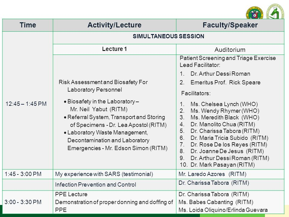 Time Activity/Lecture Faculty/Speaker