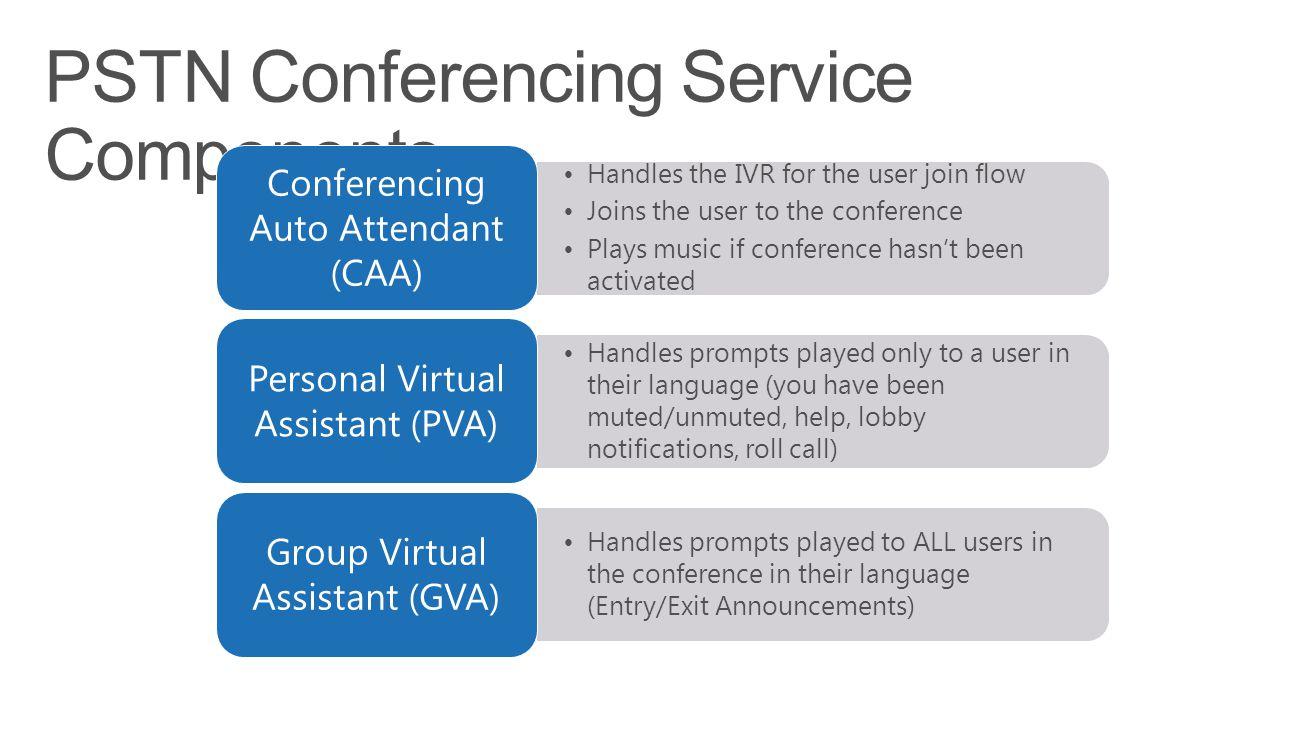 PSTN Conferencing Service Components