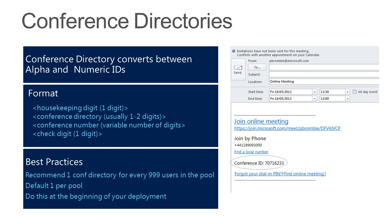 Conference Directories