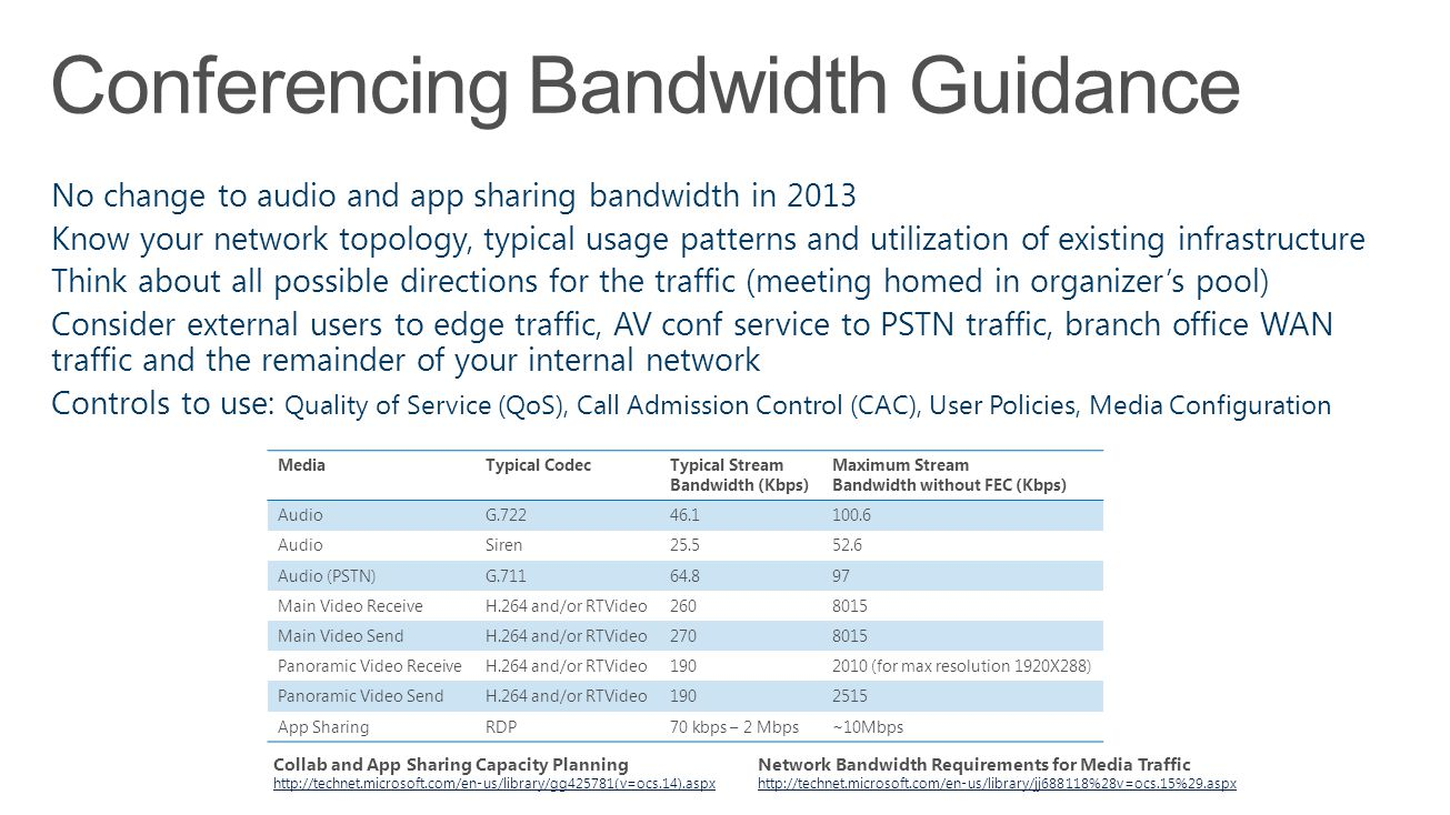 Conferencing Bandwidth Guidance